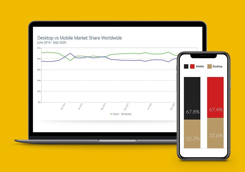 Blog Desktop Mobile